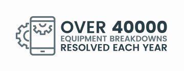 Over 40000 Breakdowns Resolved Each Year